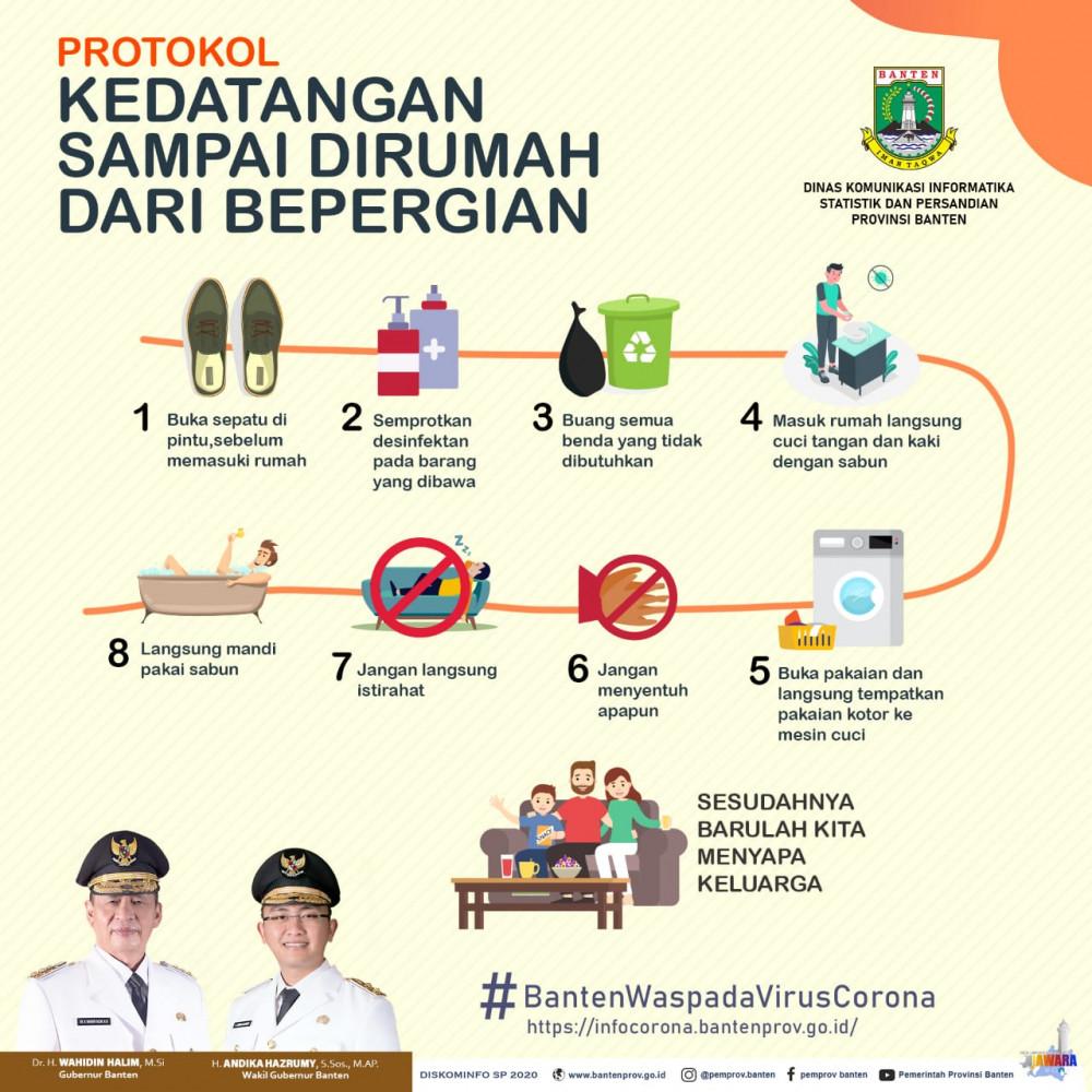 Covid 19 Website Resmi Pemerintah Provinsi Banten